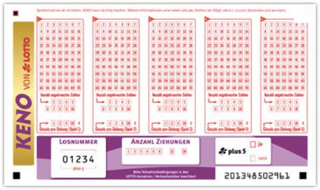 Keno Lotto Gewinnzahlen