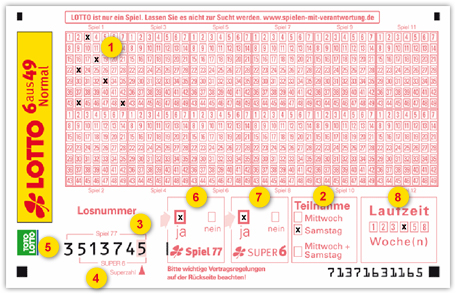 Lotto Superzahl Statistik